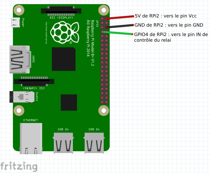 Raspberry Pi 2C Un Relai 2C Quelques Branchements  3A Interrupteur Intelligent
