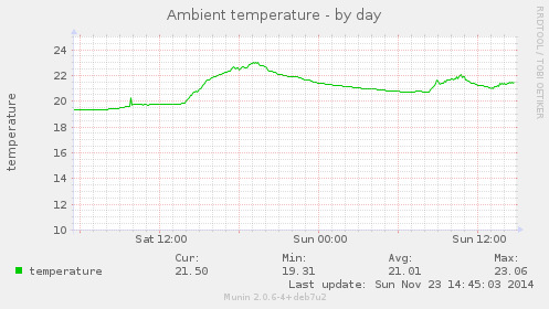 ambient_temperature-day.png